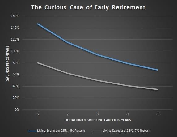 retirementgraphsavings2