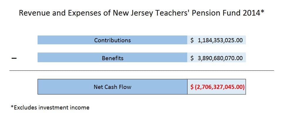 New Jersey Teachers' Pension Fund