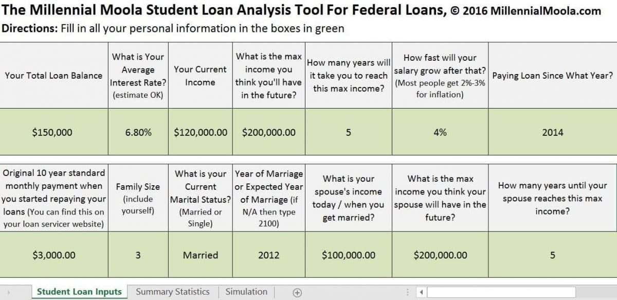 Millennial Moola S Student Loan Analysis Tool Could Save